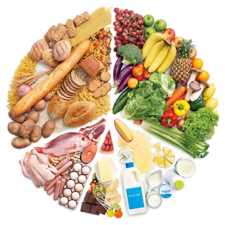 กินอาหารที่หลากหลาย สุขภาพ